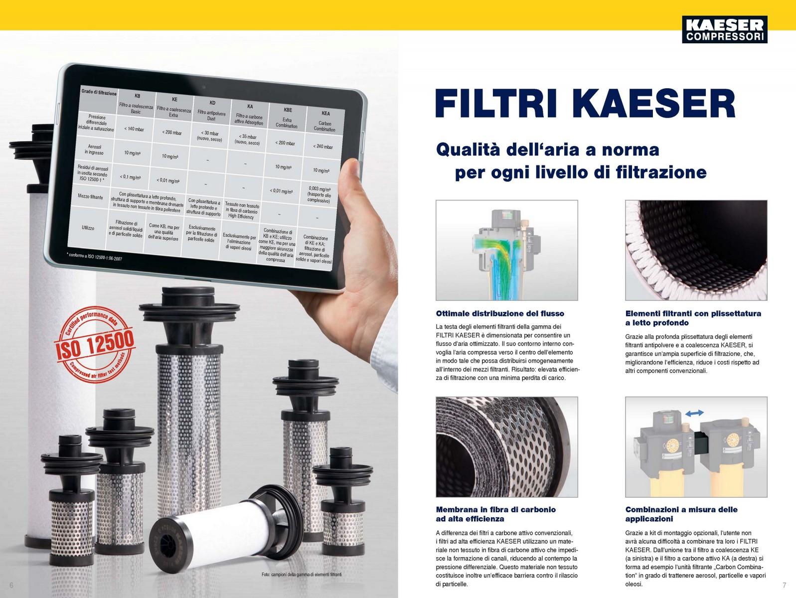 Filtri per aria compressa Kaeser KB-KE-KD-KA - Airservice24 Snc